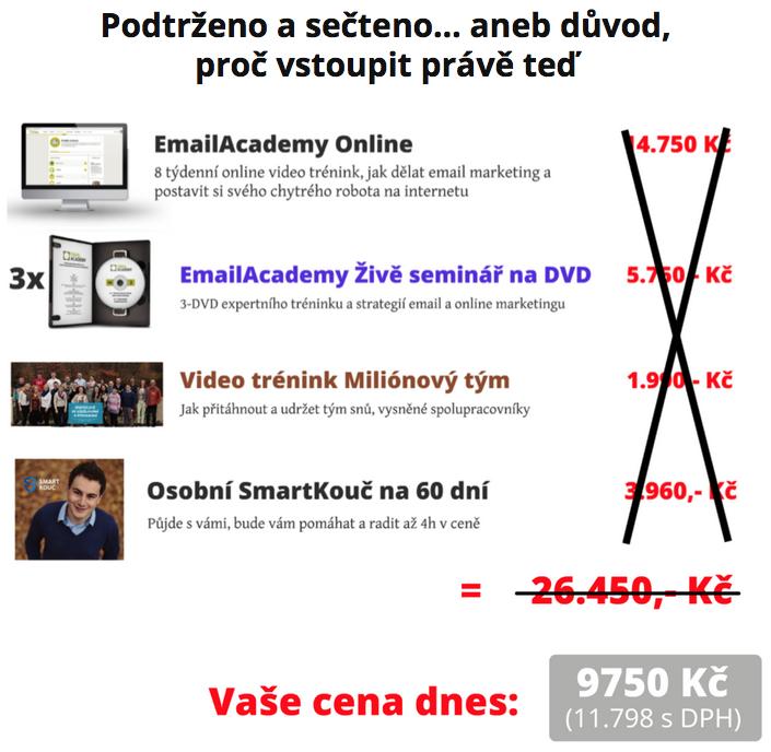 EmailAcademy 2.0 - proč vstoupit